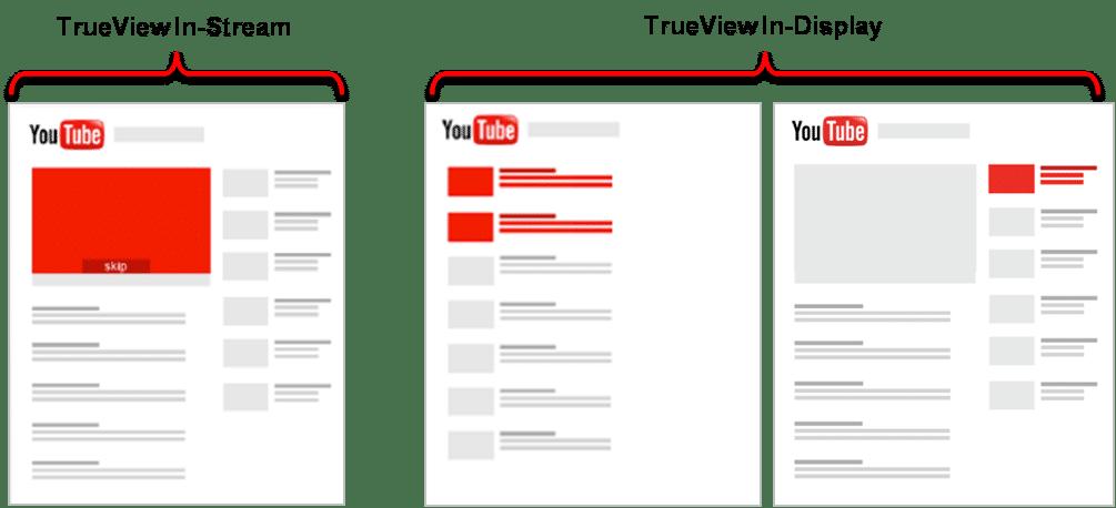 Pourquoi utiliser Google Ads quand on est une TPE ou une PME ? Les 8 raisons 3