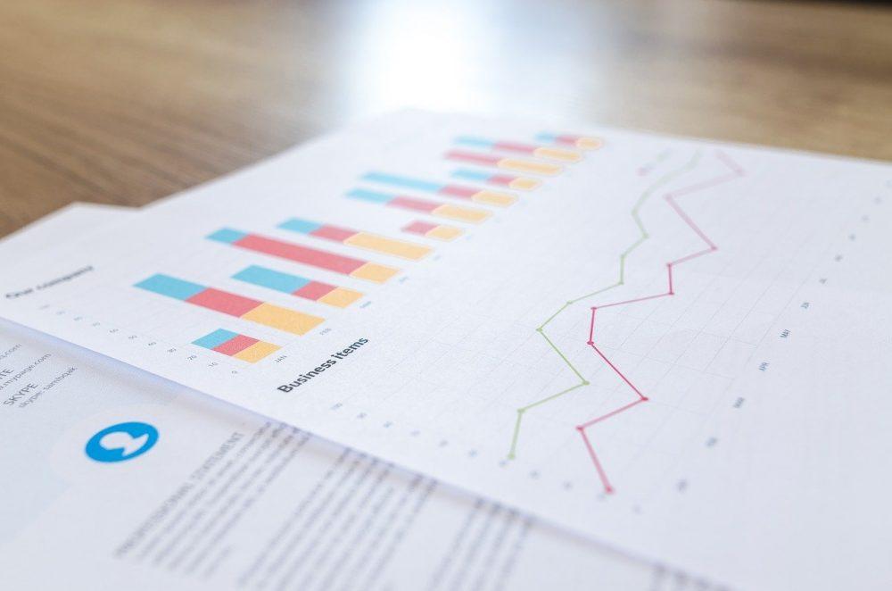 reporting marketing simple