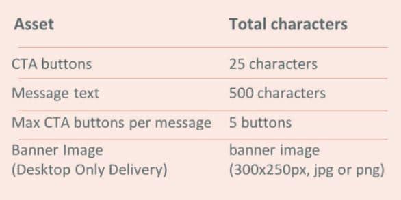 Format pour le conversation ads