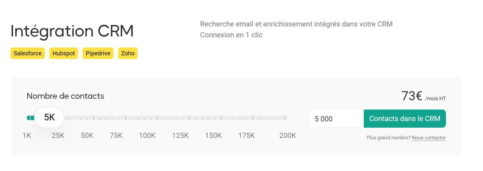 Dropcontact, l'outil B2B pour l'e-mailing et votre CRM